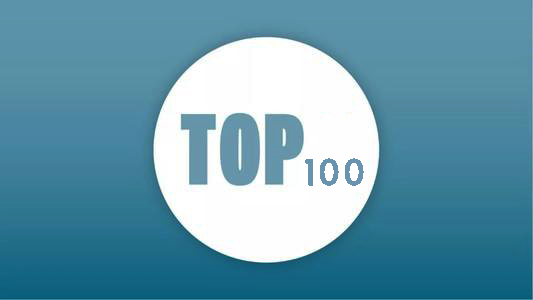 2020福建服务企业100强 名单